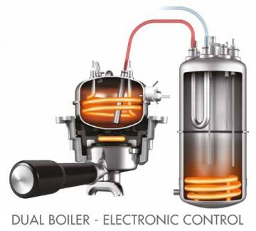 Gastroback Espressomaschine Dualboiler